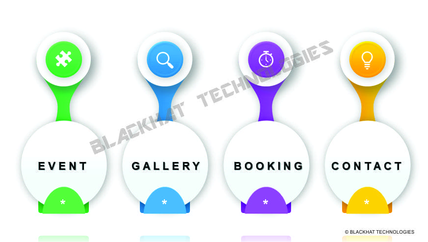 Event Management Software In Patna
