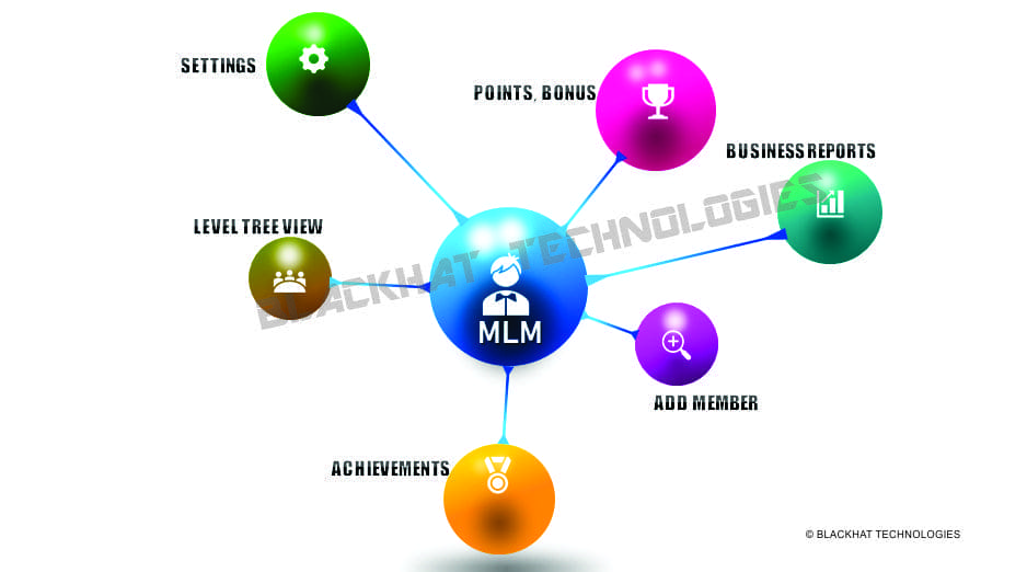 MLM Marketing Software In Patna